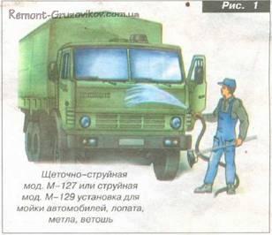 Ежедневное техническое обслуживание (ЕО) КАМАЗА