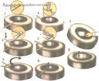 image012 Контроль колес у КамАЗа при монтажно демонтажных работах