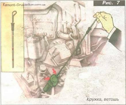 Уровень масла в картере мотора КамАЗа
