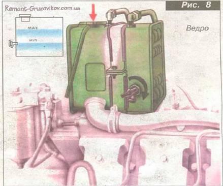 Уровень жидкости в системе охлаждения камаз