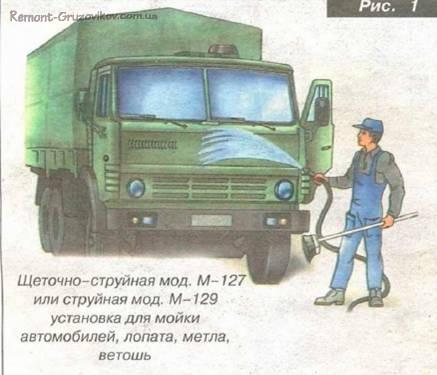 Дополнительные работы по автомобилю самосвалу КамАЗ