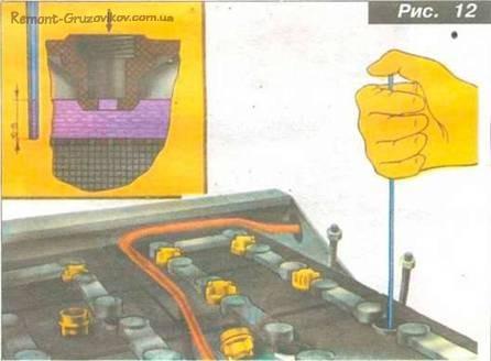 Уровень масла в бачке насоса рулевого гидроусилителя