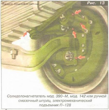 image056 Смазка шарниров Камаз