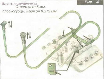 Техническое обслуживание ТО-2 Камаз (Сервис 2)