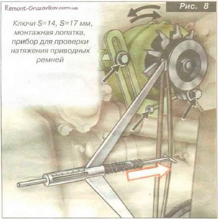 Регулировка натяжение приводных ремней генератора Камаз