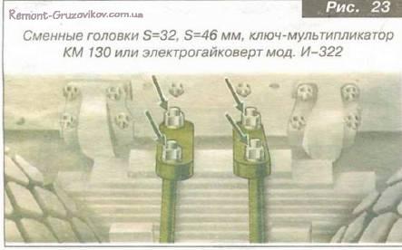 Ремонт рессор Камаза