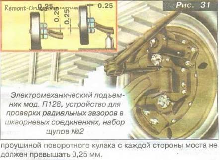 Проверка шплинтовку гаек шаровых пальцев рулевых тяг, рычагов поворотных кулаков (внешним осмотром)