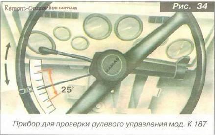 Проверка зазоров в шарнирах карданного вала рулевого управления (контролируется визуально)