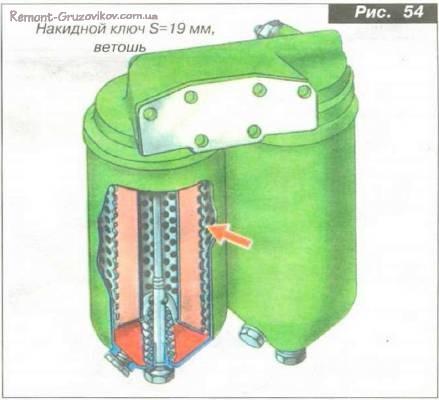 Замена масла в смазочной системе мотора камаз