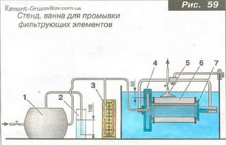Замена воздушного фильтра Камаз