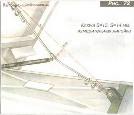 Клапана ограничения подъема платформы Камаз