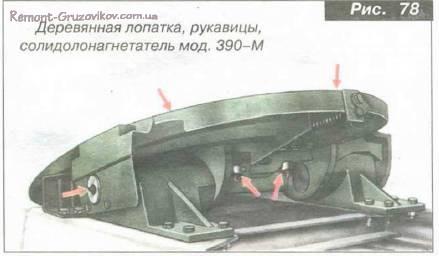 Дополнительные работы при обслуживании автомобилей-тягачей моделей Камаз 5410, 54112