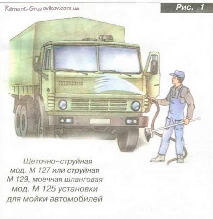 Сезонное техническое обслуживание ТО (Сервис С)