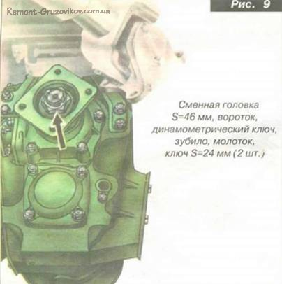 Зазор в шлицевых соединениях карданных валов Камаз