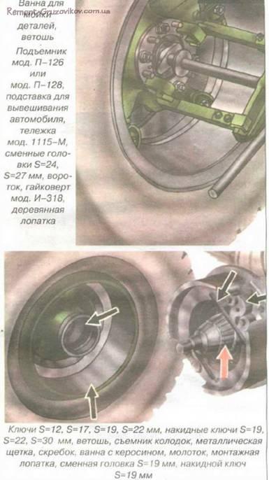 Проверка состояние подшипников ступиц колес Камаз