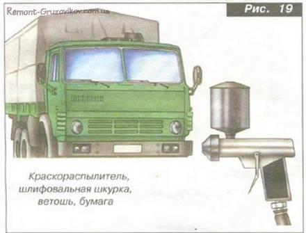 Проверка состояние лакокрасочных покрытий грузовика
