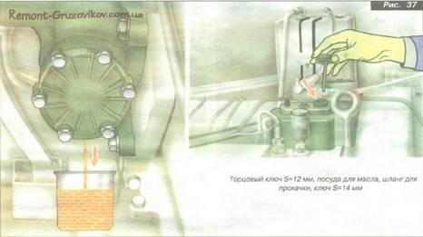 Замена масла в системе рулевого гидроусилителя Камаз