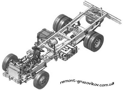 Диагностика и ремонт ходовой части грузовых автомобилей и спецтехники